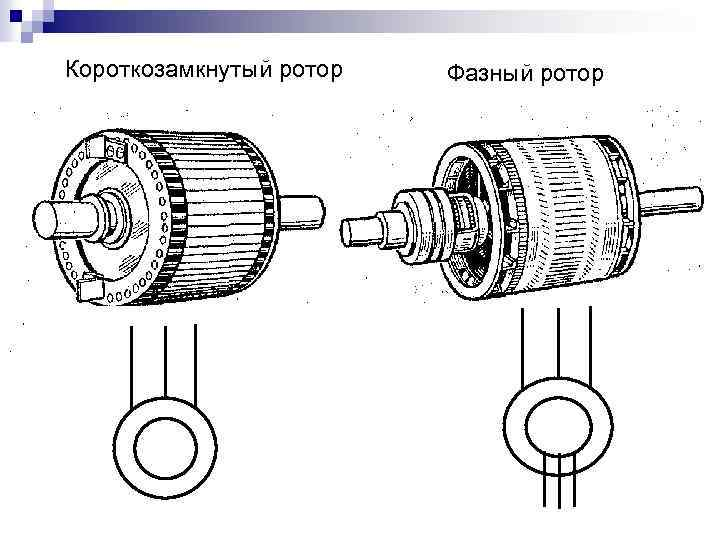 Короткозамкнутый ротор Фазный ротор