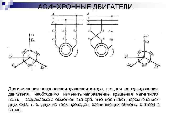 АСИНХРОННЫЕ ДВИГАТЕЛИ Для изменения направления вращения ротора, т. е. для реверсирования двигателя, необходимо изменить