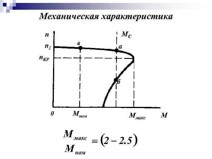 Механическая характеристика МC n n 1 в а n. КР б 0 Мном Ммакс