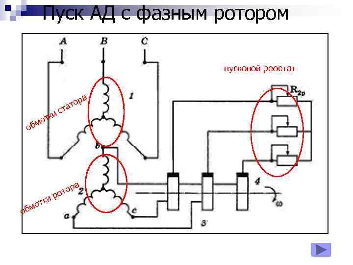 Пуск АД с фазным ротором пусковой реостат а тор ста и отк м об