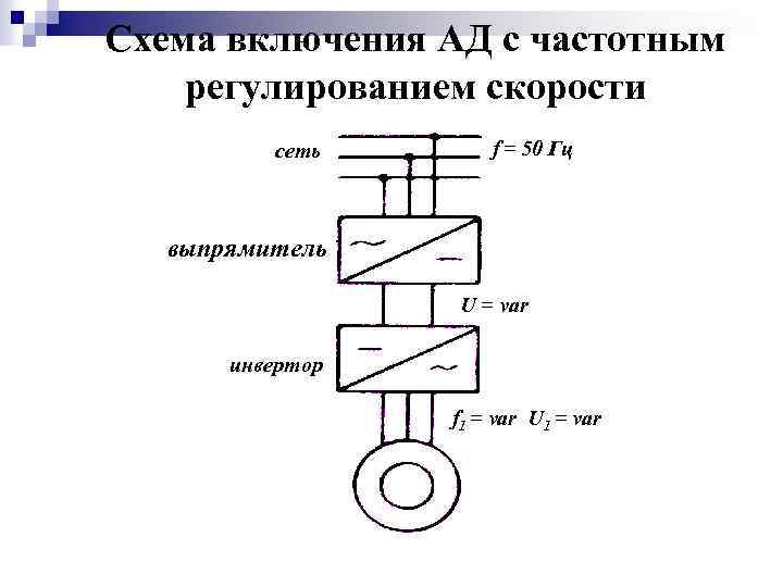 Схема включения АД с частотным регулированием скорости сеть f = 50 Гц выпрямитель U
