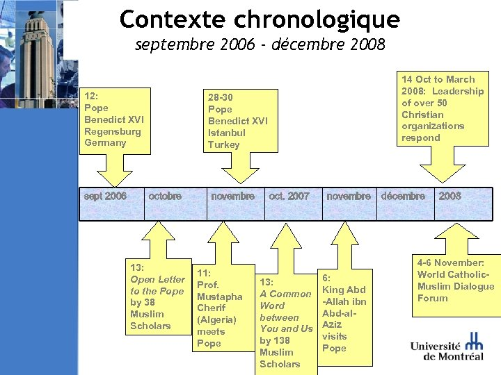 Contexte chronologique septembre 2006 - décembre 2008 12: Pope Benedict XVI Regensburg Germany sept