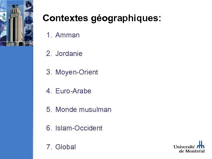 Contextes géographiques: 1. Amman 2. Jordanie 3. Moyen-Orient 4. Euro-Arabe 5. Monde musulman 6.