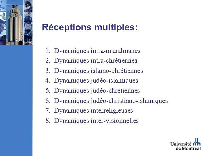 Réceptions multiples: 1. Dynamiques intra-musulmanes 2. Dynamiques intra-chrétiennes 3. Dynamiques islamo-chrétiennes 4. Dynamiques judéo-islamiques