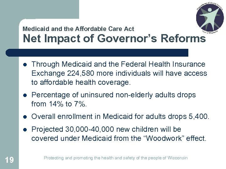 Medicaid and the Affordable Care Act Net Impact of Governor's Reforms l l Percentage