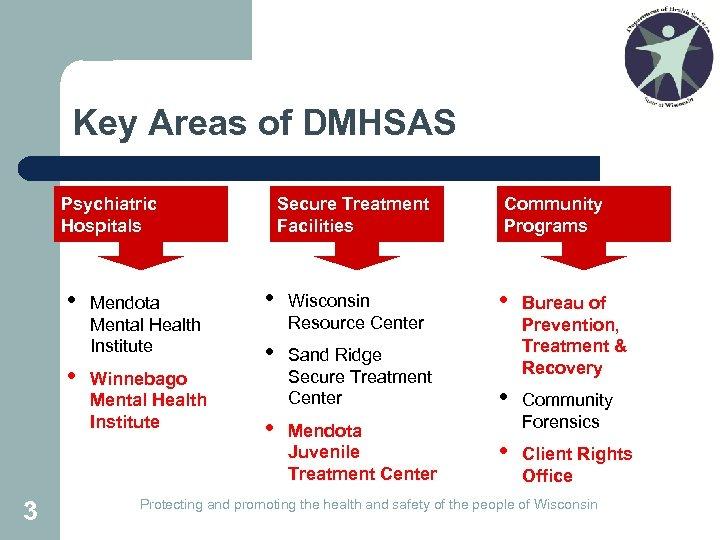 Key Areas of DMHSAS Psychiatric Hospitals • • 3 Mendota Mental Health Institute Winnebago