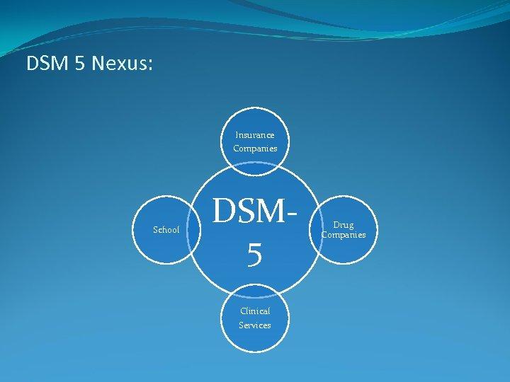 DSM 5 Nexus: Insurance Companies School DSM 5 Clinical Services Drug Companies