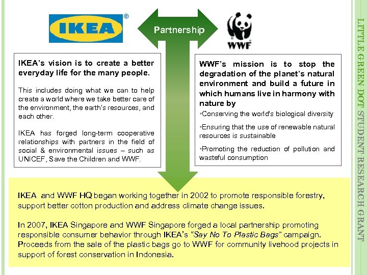 IKEA's vision is to create a better everyday life for the many people. This