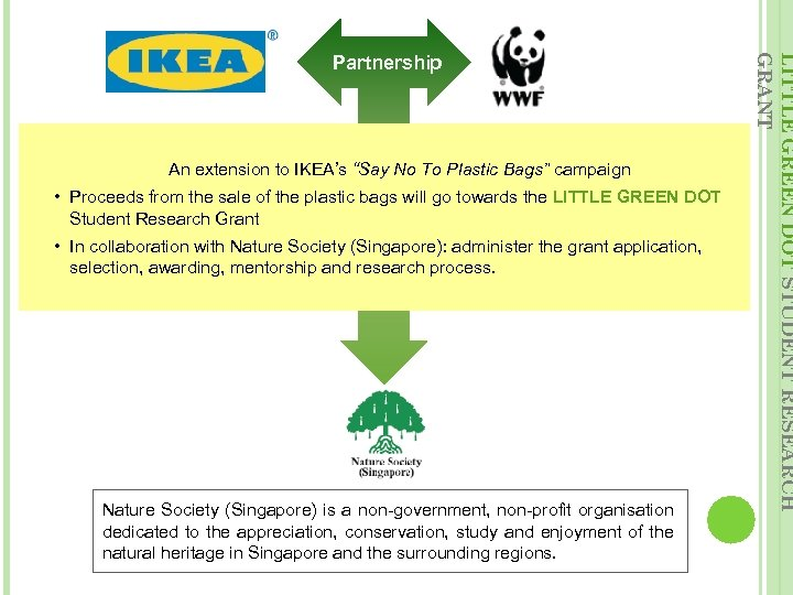 """An extension to IKEA's """"Say No To Plastic Bags"""" campaign • Proceeds from the"""