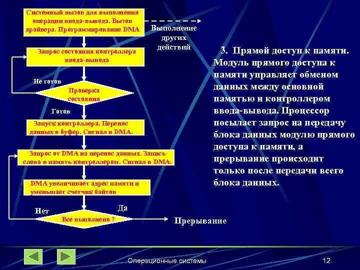 Системный вызов для выполнения операции ввода-вывода. Вызов драйвера. Программирование DMA Запрос состояния контроллера ввода-вывода