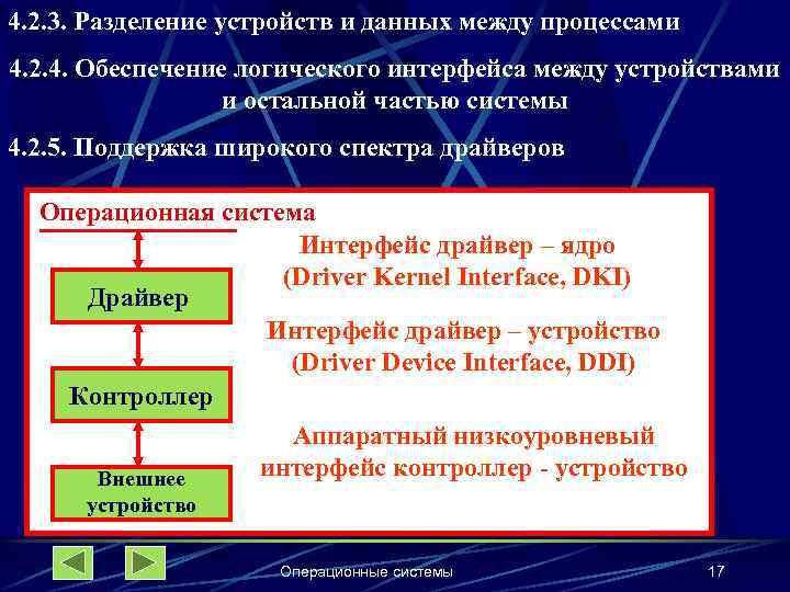 4. 2. 3. Разделение устройств и данных между процессами 4. 2. 4. Обеспечение логического