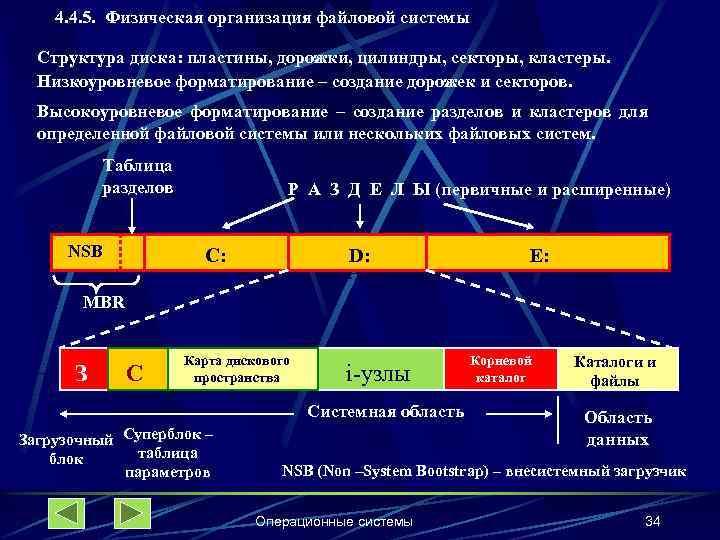 4. 4. 5. Физическая организация файловой системы Структура диска: пластины, дорожки, цилиндры, секторы, кластеры.