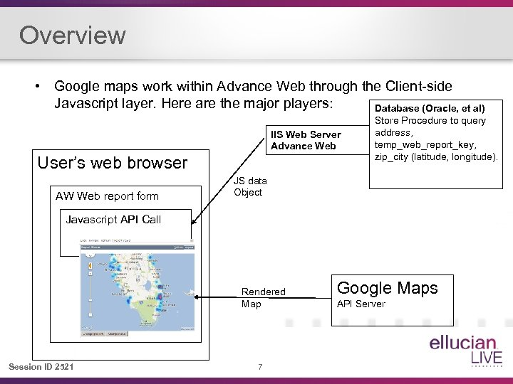 Overview • Google maps work within Advance Web through the Client-side Javascript layer. Here