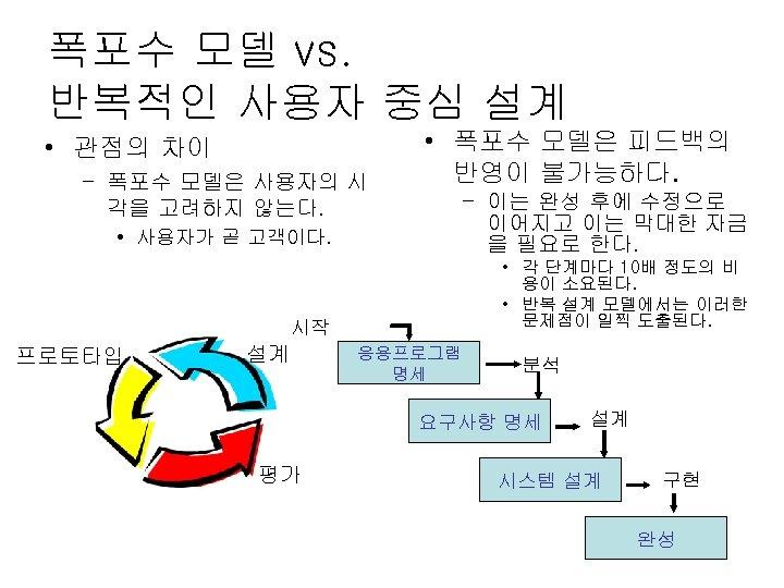 폭포수 모델 vs. 반복적인 사용자 중심 설계 • 관점의 차이 – 폭포수 모델은 사용자의