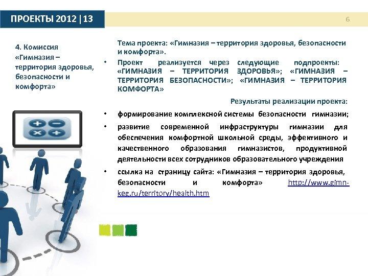 ПРОЕКТЫ 2012 |13 6 4. Комиссия «Гимназия – • территория здоровья, безопасности и комфорта»