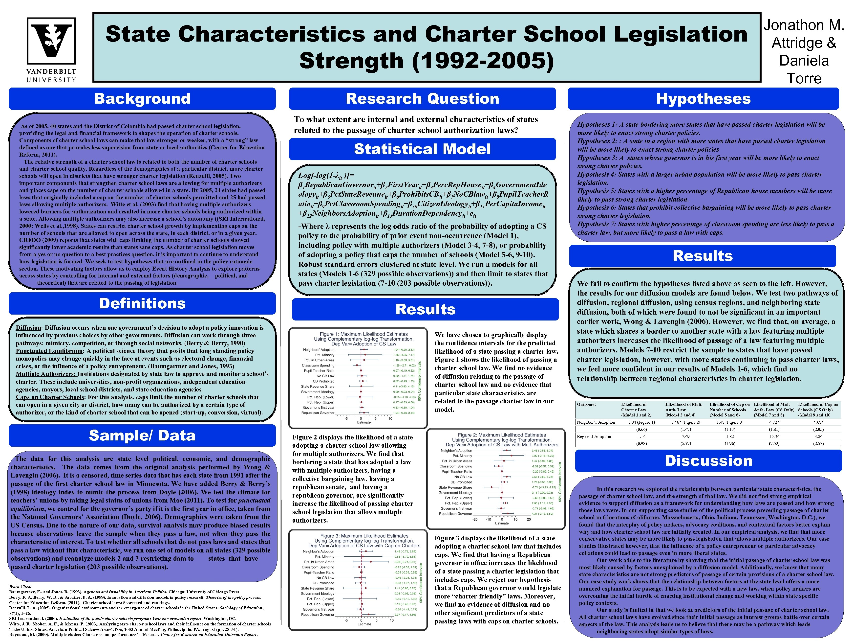 State Characteristics and Charter School Legislation Strength (1992 -2005) Background As of 2005, 40