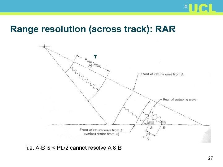 Range resolution (across track): RAR τ i. e. A-B is < PL/2 cannot resolve