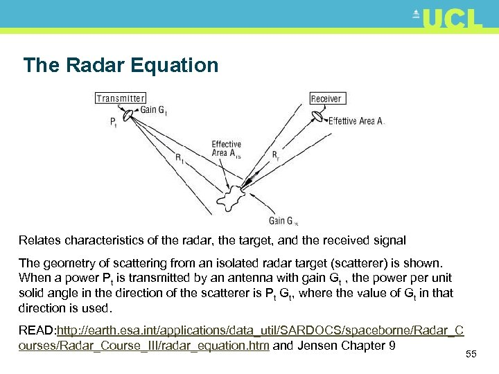 The Radar Equation Relates characteristics of the radar, the target, and the received signal