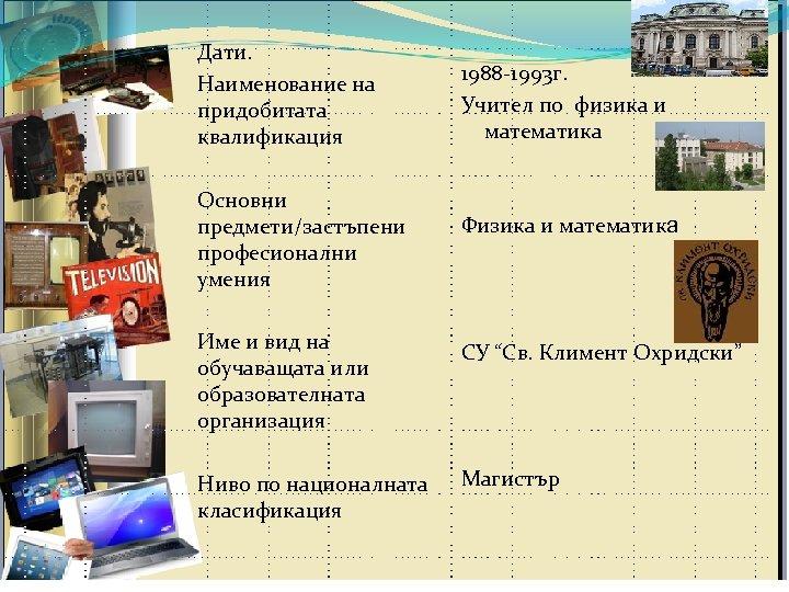 Дати. Наименование на придобитата квалификация Основни предмети/застъпени професионални умения 1988 -1993 г. Учител по