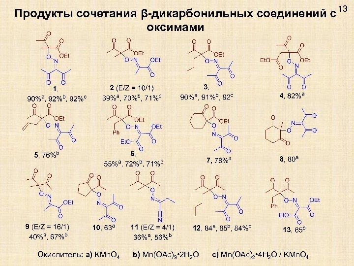 Продукты сочетания β-дикарбонильных соединений с 13 оксимами Окислитель: a) KMn. O 4 b) Mn(OAc)3
