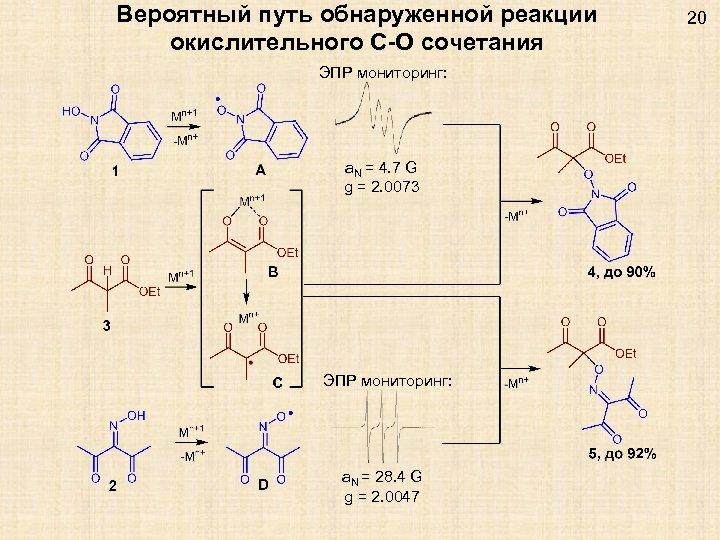 Вероятный путь обнаруженной реакции окислительного C-O сочетания ЭПР мониторинг: a. N = 4. 7