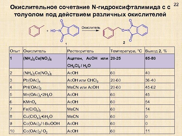 Окислительное сочетание N-гидроксифталимида с с толуолом под действием различных окислителей Опыт Окислитель Растворитель 1