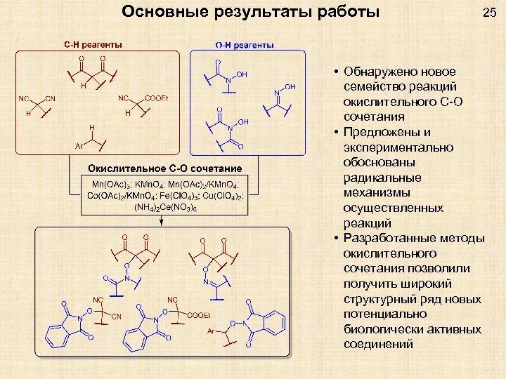 Основные результаты работы 25 • Обнаружено новое семейство реакций окислительного C-O сочетания • Предложены
