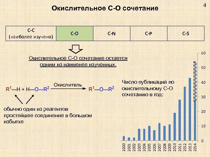 4 Окислительное C-O сочетание С-С (наиболее изучено) C-O С-N C-P C-S Окислительное C-O сочетание