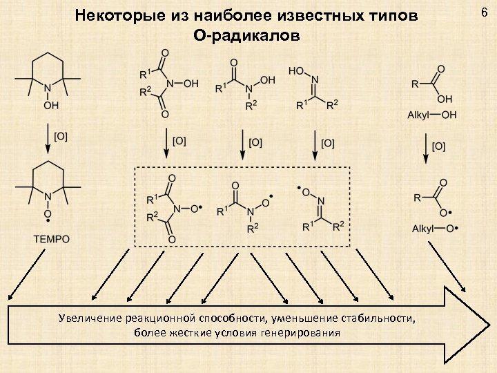 Некоторые из наиболее известных типов O-радикалов Увеличение реакционной способности, уменьшение стабильности, более жесткие условия