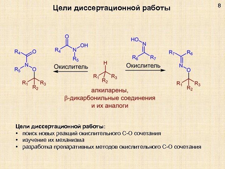Цели диссертационной работы: • поиск новых реакций окислительного C-O сочетания • изучение их механизма