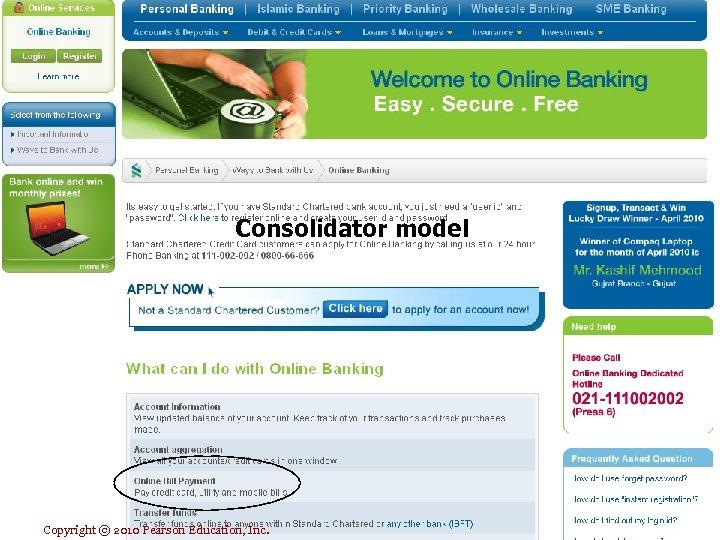 Consolidator model Copyright © 2010 Pearson Education, Inc.