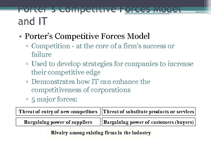 Porter's Competitive Forces Model and IT • Porter's Competitive Forces Model ▫ Competition -