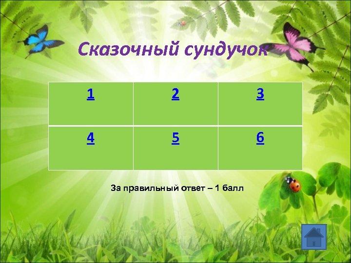 Сказочный сундучок 1 2 3 4 5 6 За правильный ответ – 1 балл