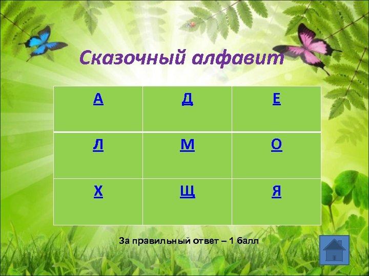 Сказочный алфавит А Д Е Л М О Х Щ Я За правильный ответ
