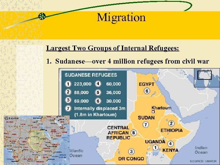Migration Largest Two Groups of Internal Refugees: 1. Sudanese—over 4 million refugees from civil