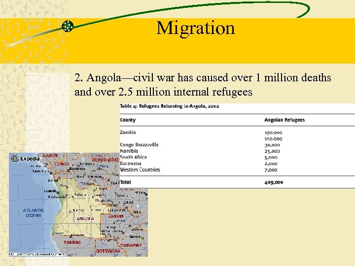 Migration 2. Angola—civil war has caused over 1 million deaths and over 2. 5