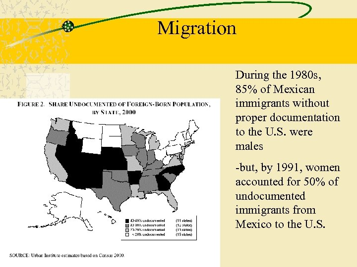 Migration During the 1980 s, 85% of Mexican immigrants without proper documentation to the