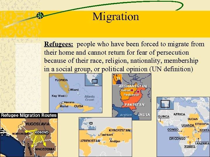 Migration Refugees: people who have been forced to migrate from their home and cannot