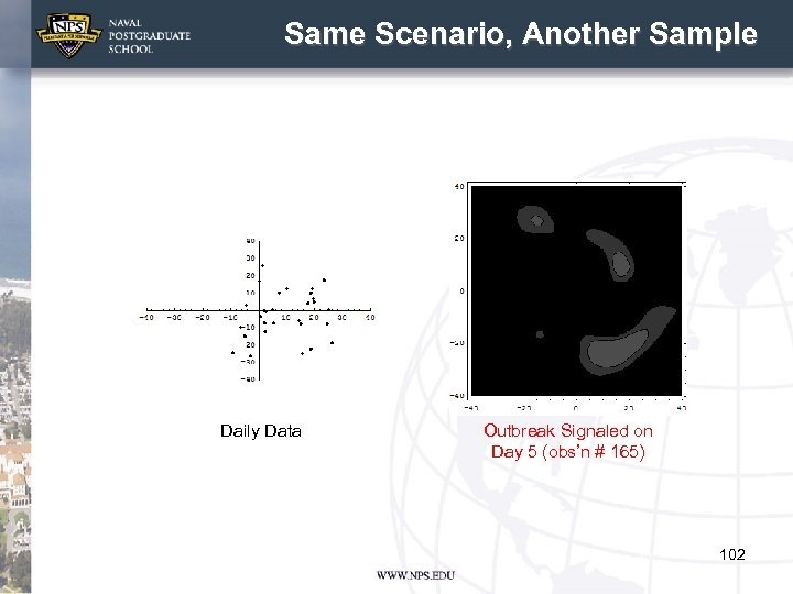 Same Scenario, Another Sample Daily Data Outbreak Signaled on Day 5 (obs'n # 165)