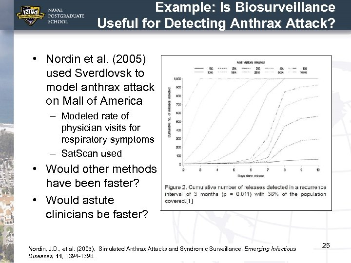 Example: Is Biosurveillance Useful for Detecting Anthrax Attack? • Nordin et al. (2005) used