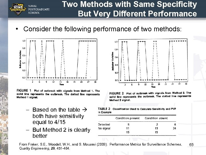 Two Methods with Same Specificity But Very Different Performance • Consider the following performance