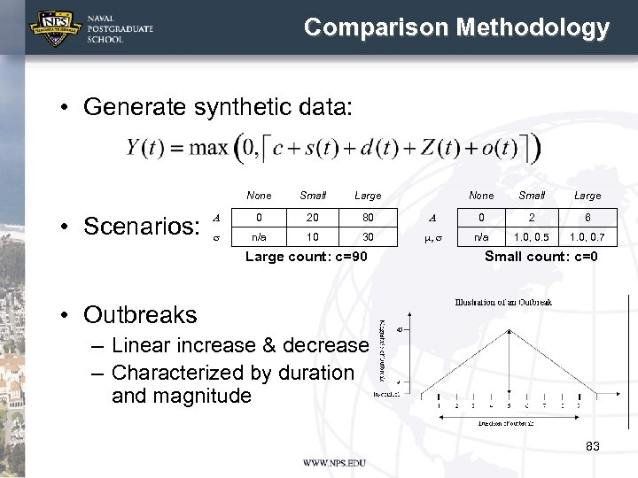 Comparison Methodology • Generate synthetic data: None • Scenarios: Small Large A 0 20