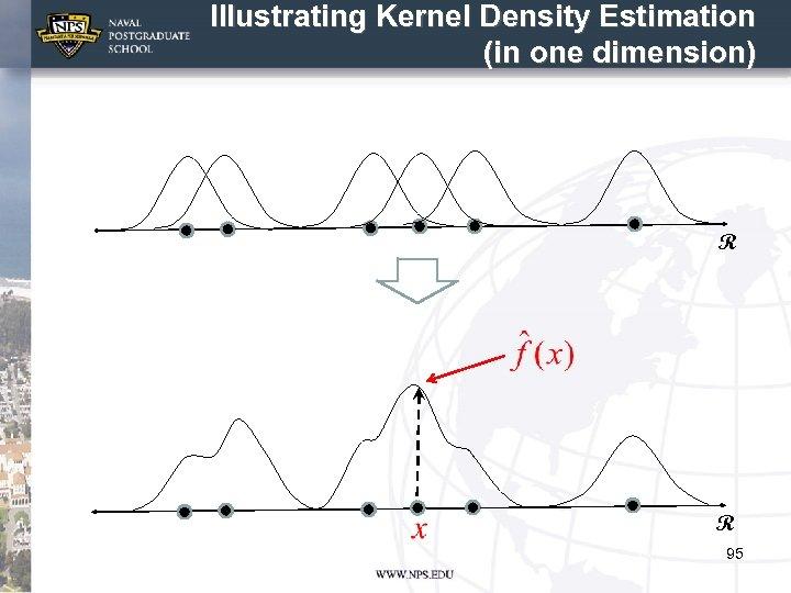 Illustrating Kernel Density Estimation (in one dimension) R R 95