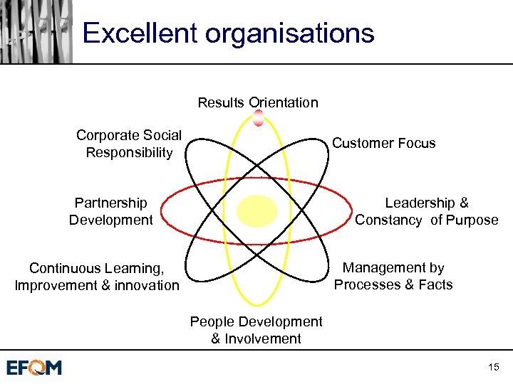 Excellent organisations Results Orientation Corporate Social Responsibility Customer Focus Partnership Development Leadership & Constancy