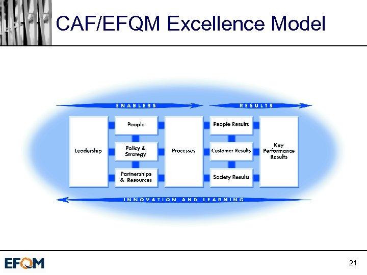 CAF/EFQM Excellence Model 21