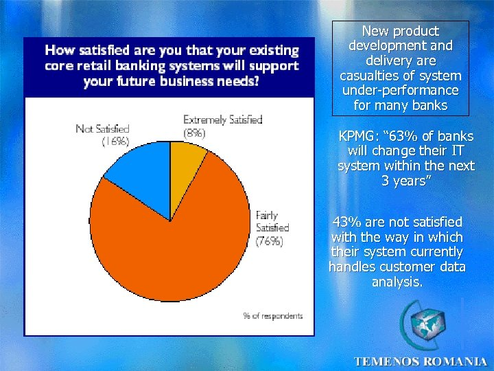 New product development and delivery are casualties of system under-performance for many banks KPMG: