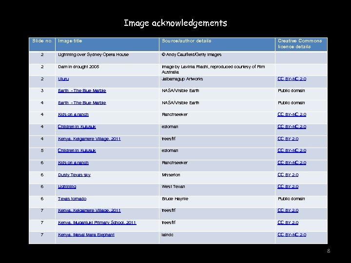 Image acknowledgements Slide no. Image title Source/author details Creative Commons licence details 2 Lightning