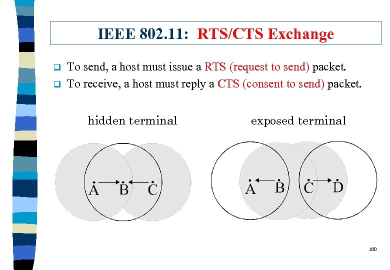 IEEE 802. 11: RTS/CTS Exchange q q To send, a host must issue a