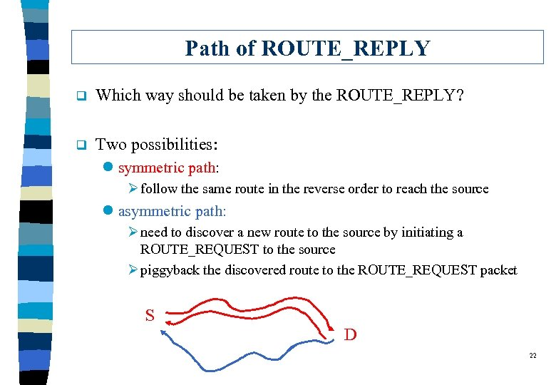 Path of ROUTE_REPLY q Which way should be taken by the ROUTE_REPLY? q Two