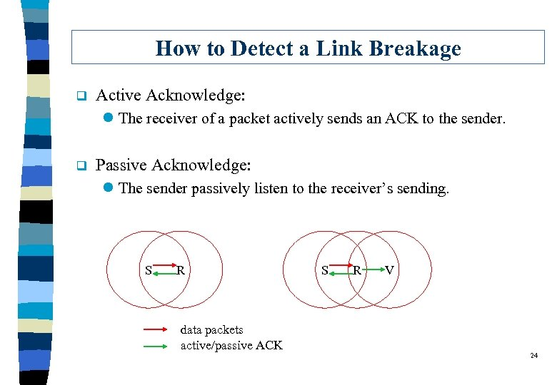 How to Detect a Link Breakage q Active Acknowledge: l The receiver of a